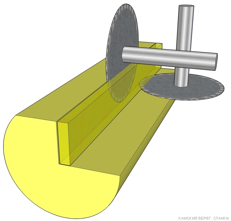 угловой дисковой пилорамы