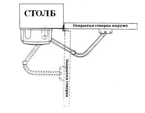Расположение привода F1000 при